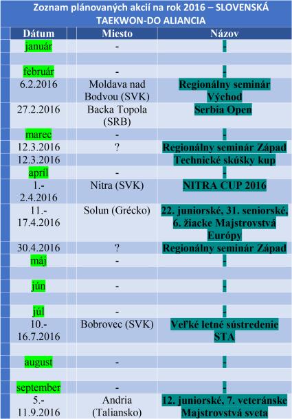 Zoznam plánovaných akcií na rok 2016